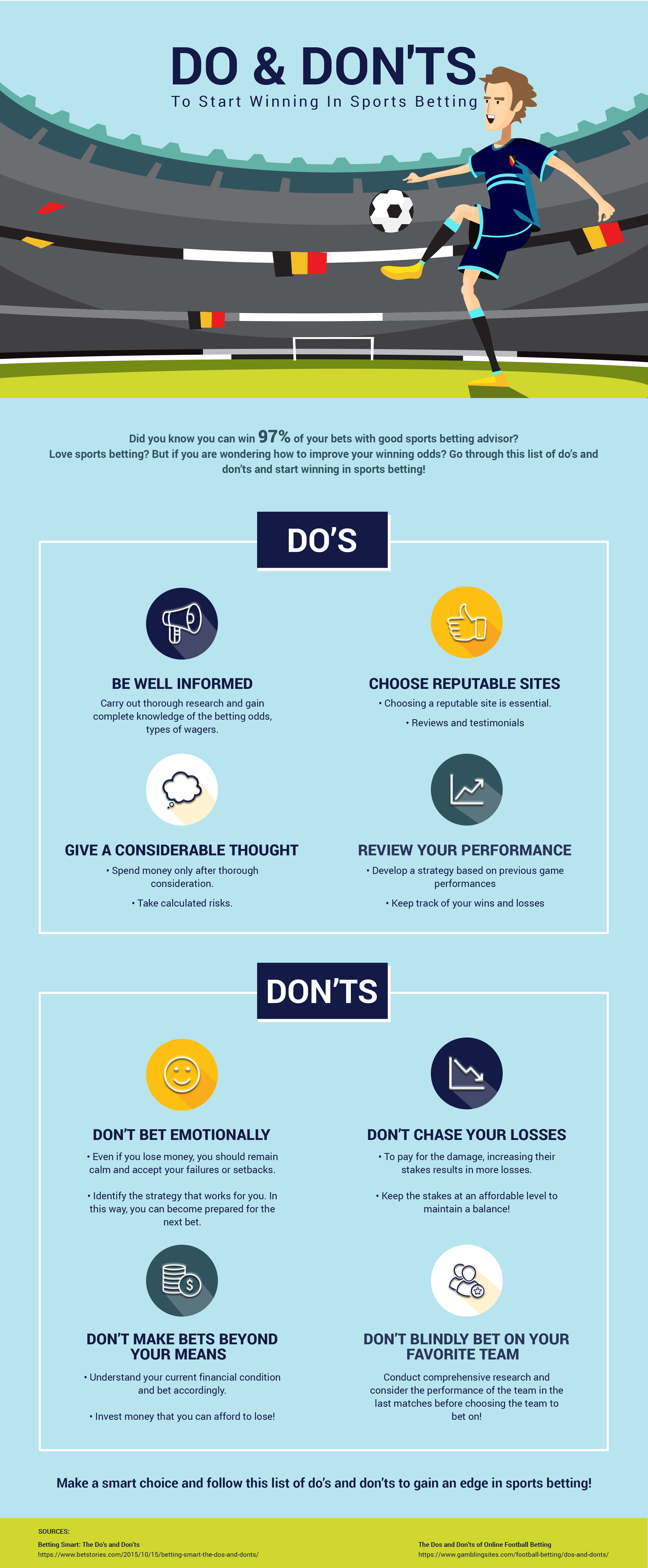 [Infographic] DOs & DON'Ts to Start Winning In Sports Betting