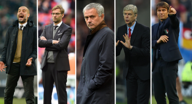 Top Managers In The Premier League By Numbers