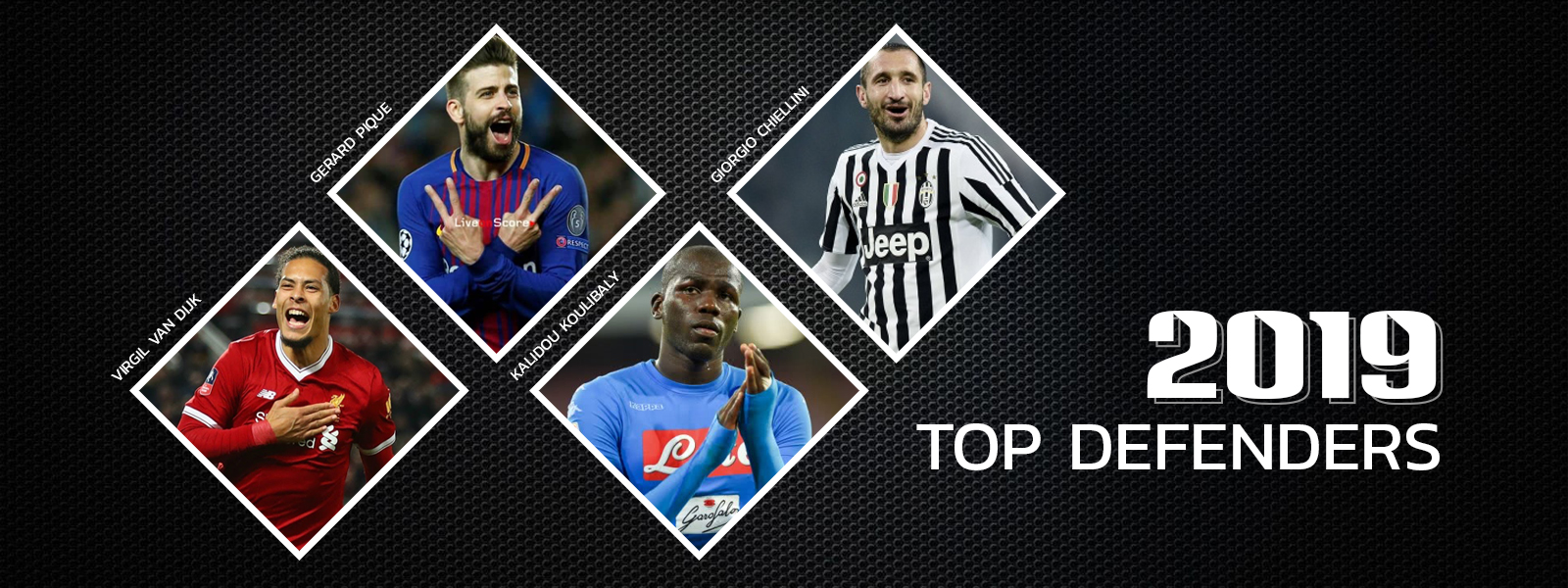 2019/2020 Top Football Defenders in the World