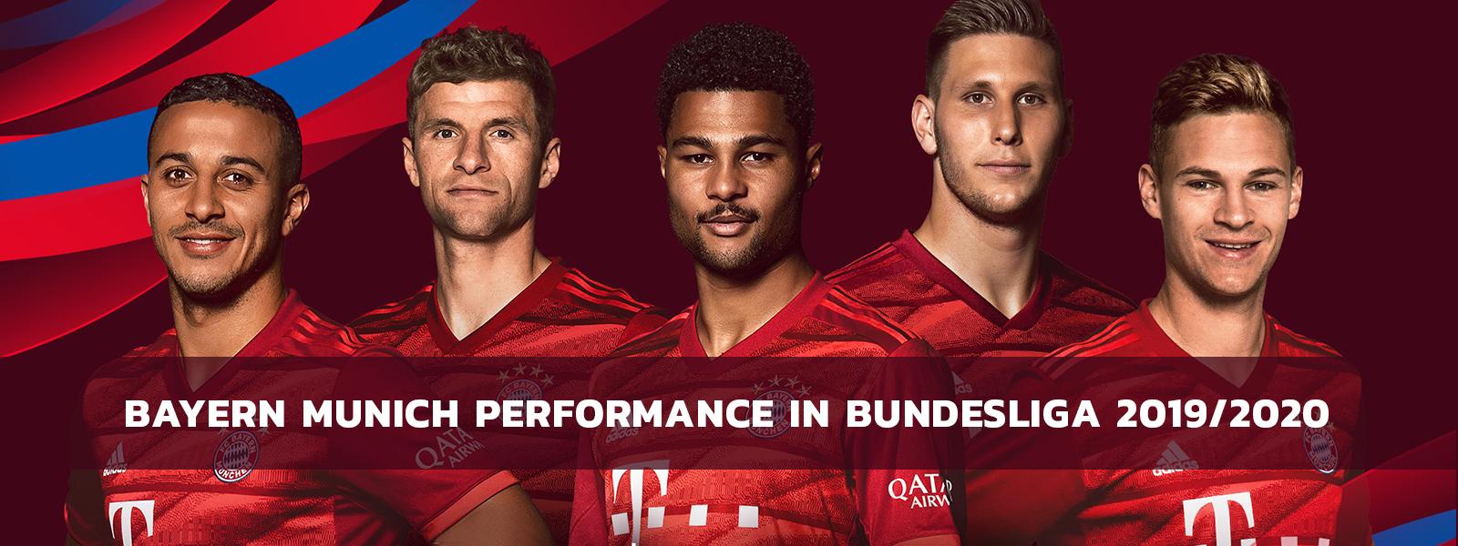 Bayern Munich Performance in Bundesliga 2019/2020