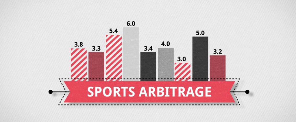 Understanding Arbitrage Sports Betting